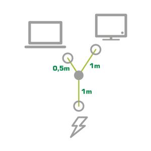 InLine Netz-Y-Kabel, 1x Schutzkontaktstecker zu...