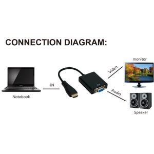 InLine Dongle Konverter HDMI zu VGA, mit Audio, Eingang...