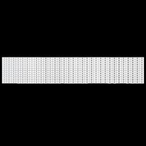 magnetoplan Kalenderstreifen magnethaftend 1-31 12...